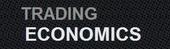 tradingeconomics